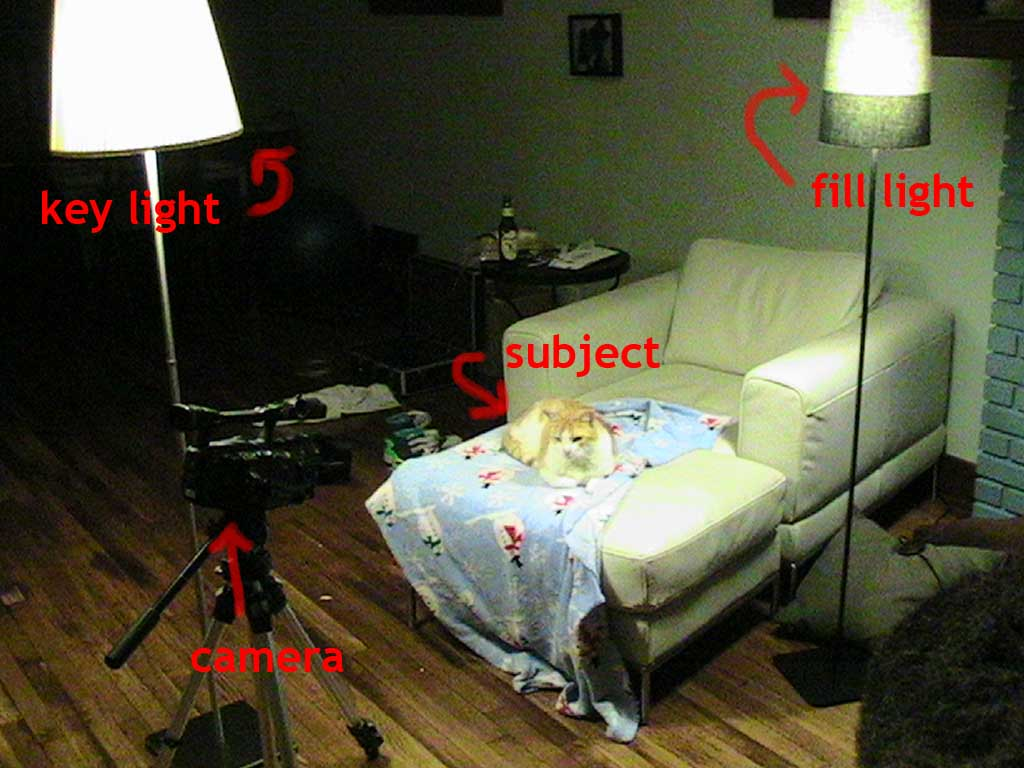 more film 101 lighting digital composition diy