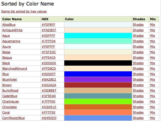 html font color: